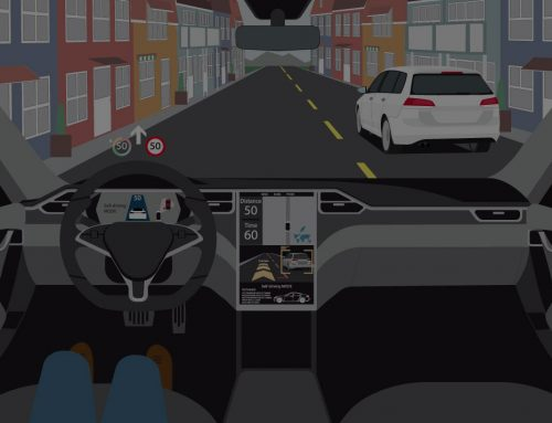 In Data: Current Perceptions of the Future of Driverless Vehicles